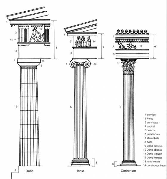 The Classical Greek Architecture