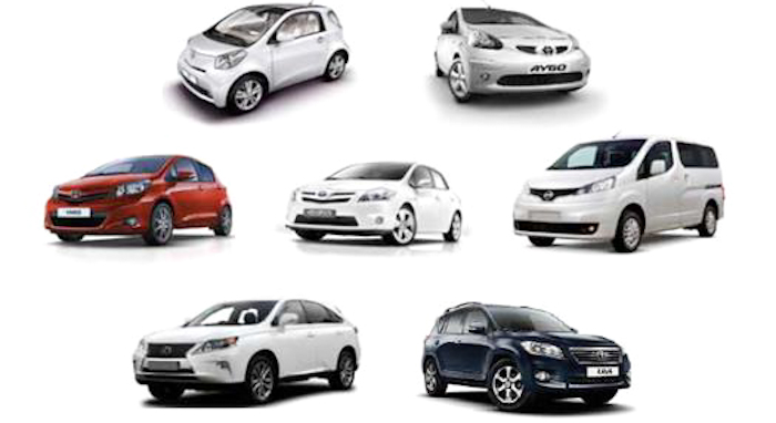 Using Rent Car With Insurances
